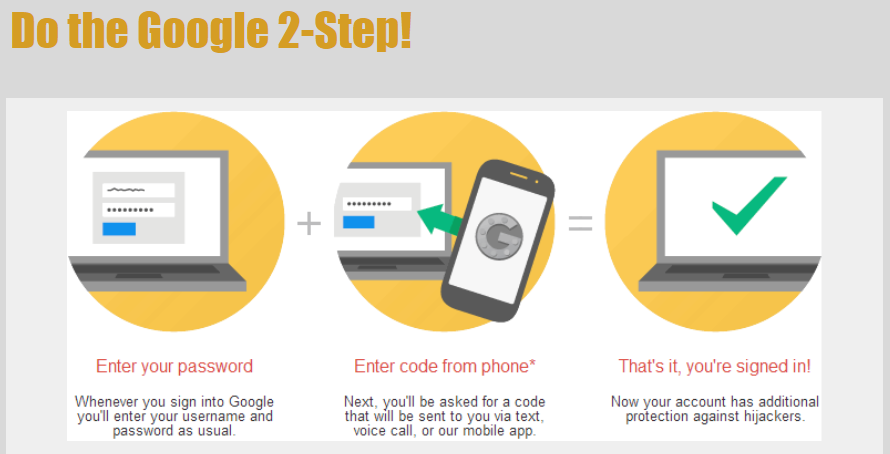 image of how to complete 2 step verification